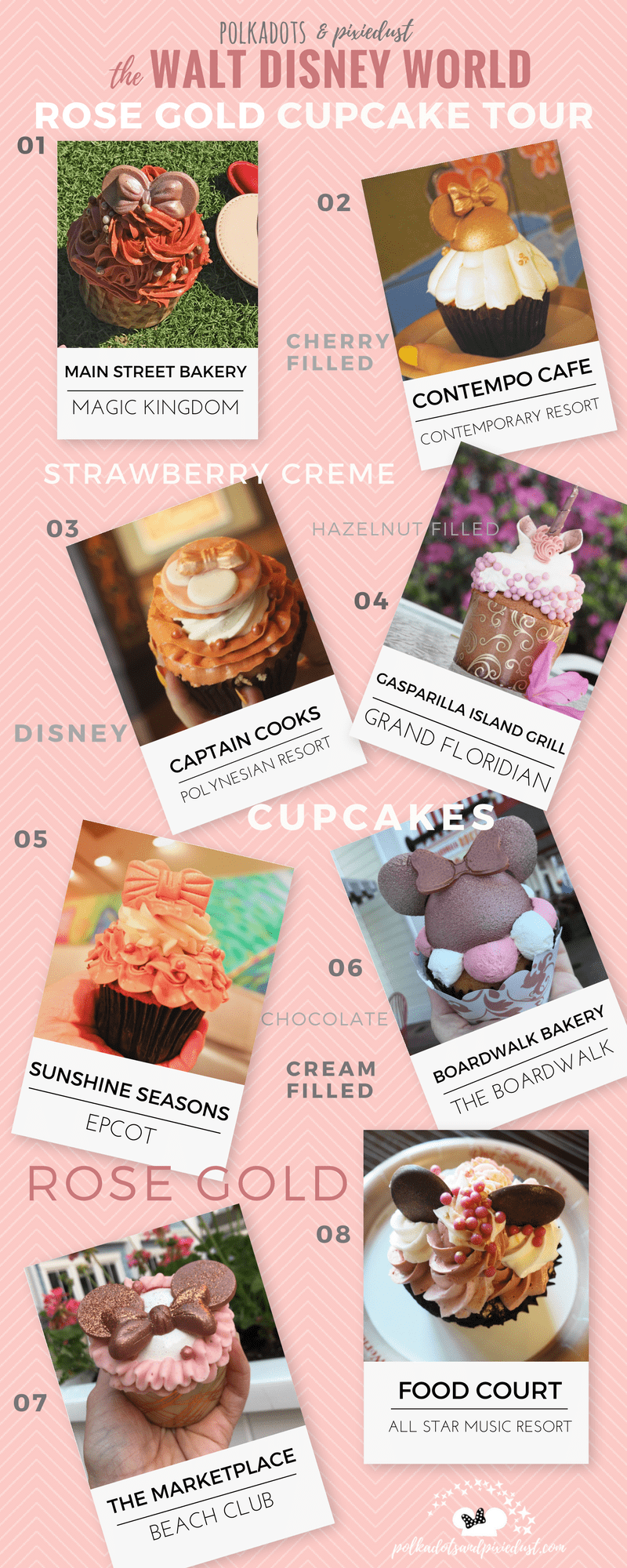 polkadotsandpixiedust.com rose gold cupcakes at disney