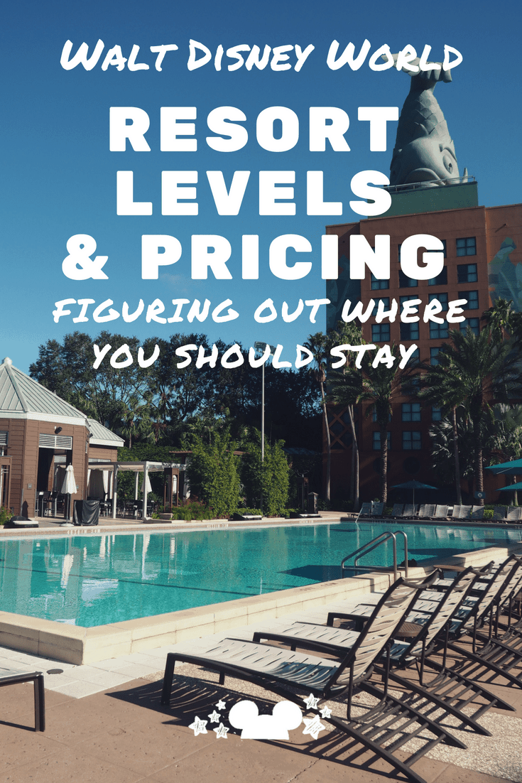 Walt Disney World Resort Levels and Prices #disneyresorts #disneyresortprices #waltdisneyworldplanning