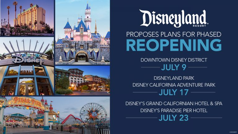 when does disneyland open in 2020