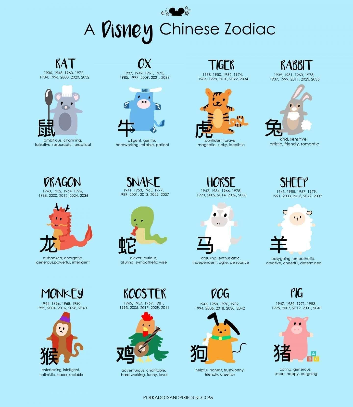 Disney Zodiac Animals Chinese New Year