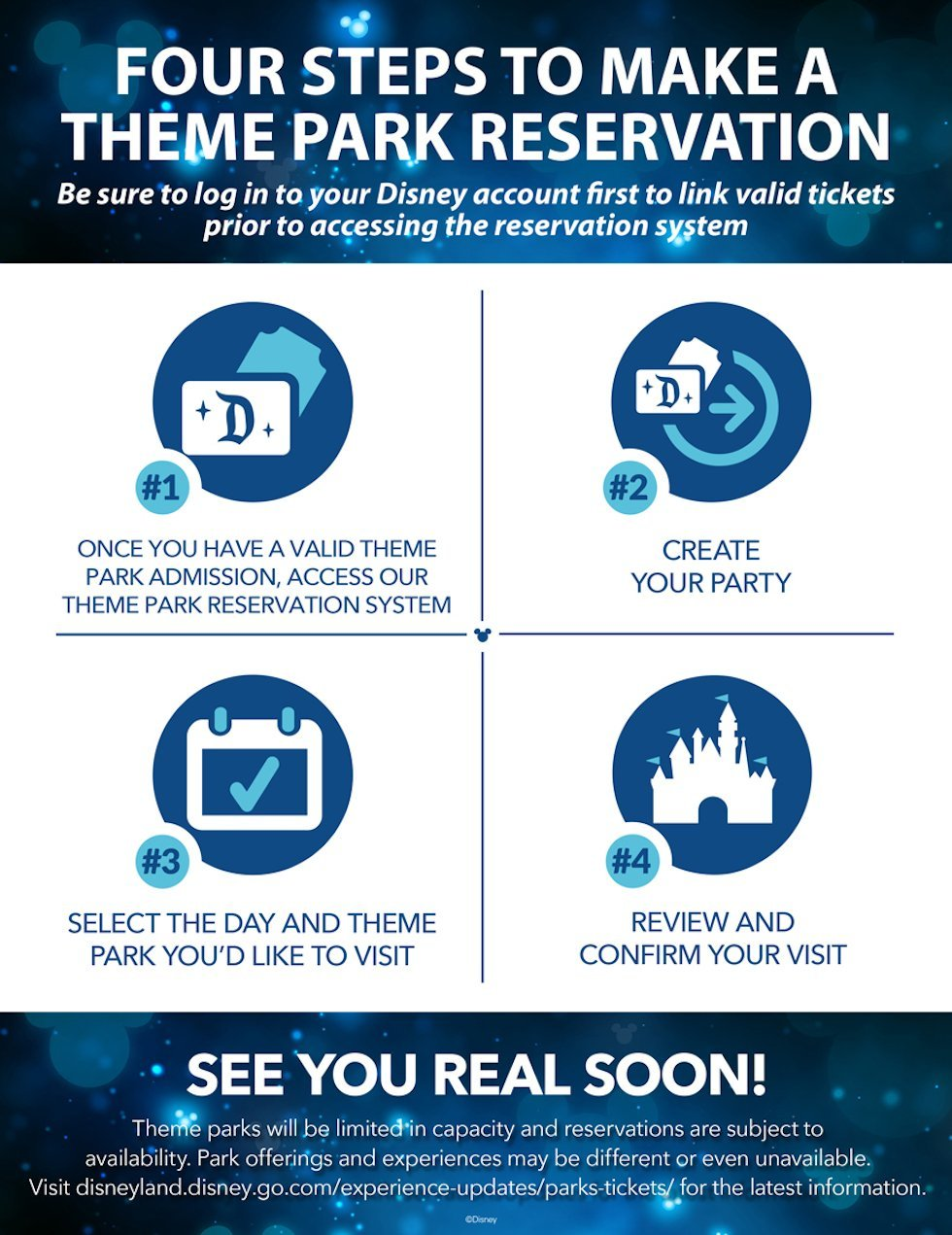 Disneyland Park Reopening Reservation Graphic